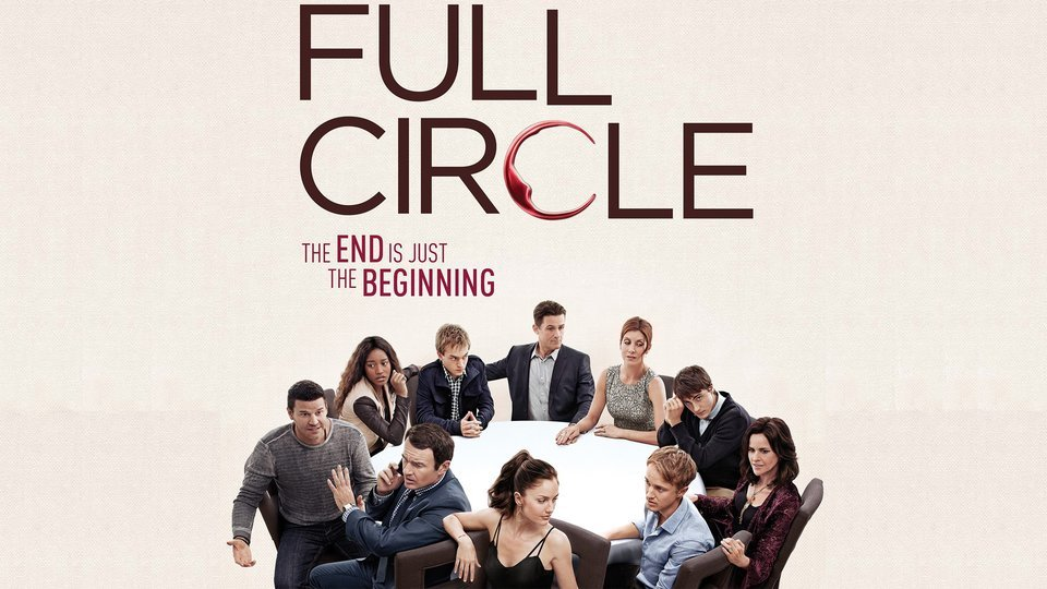 Full Circle - Audience Network